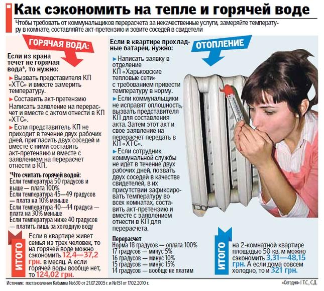 Как законно сэкономить на тепле и горячей воде